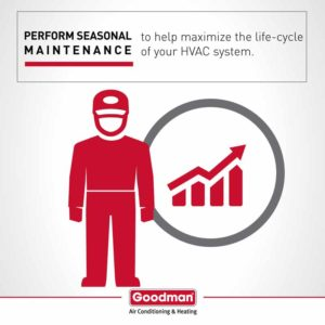 Goodman HVAC Maintenance